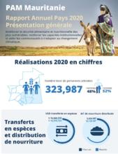 PAM Mauritanie – Présentation générale du Rapport Annuel Pays 2020